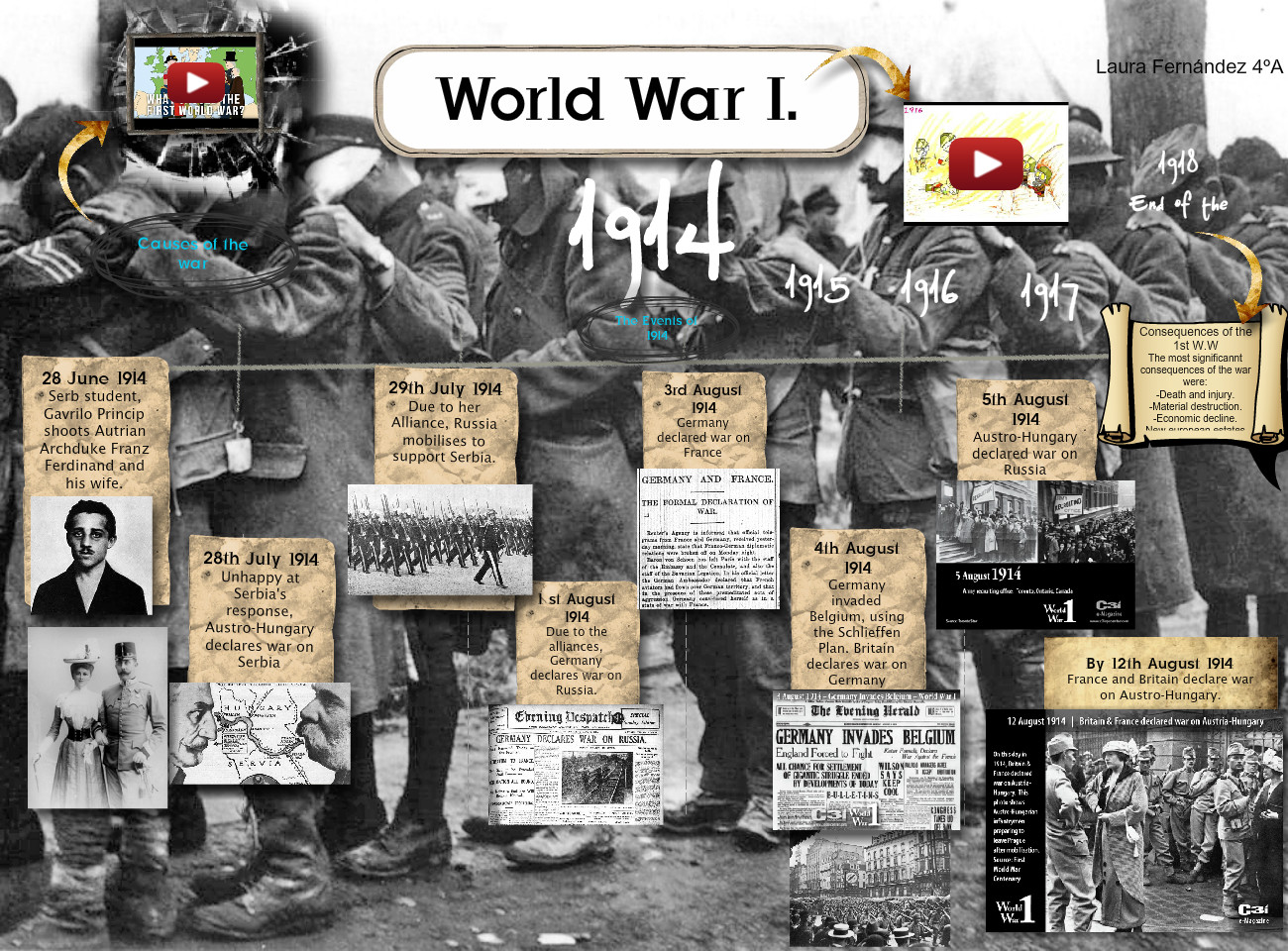 World War I.