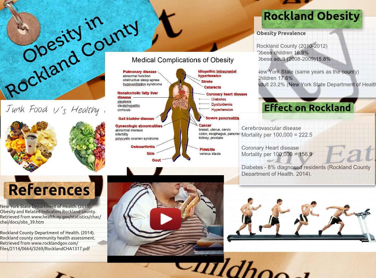 Obesity in Rockland Country