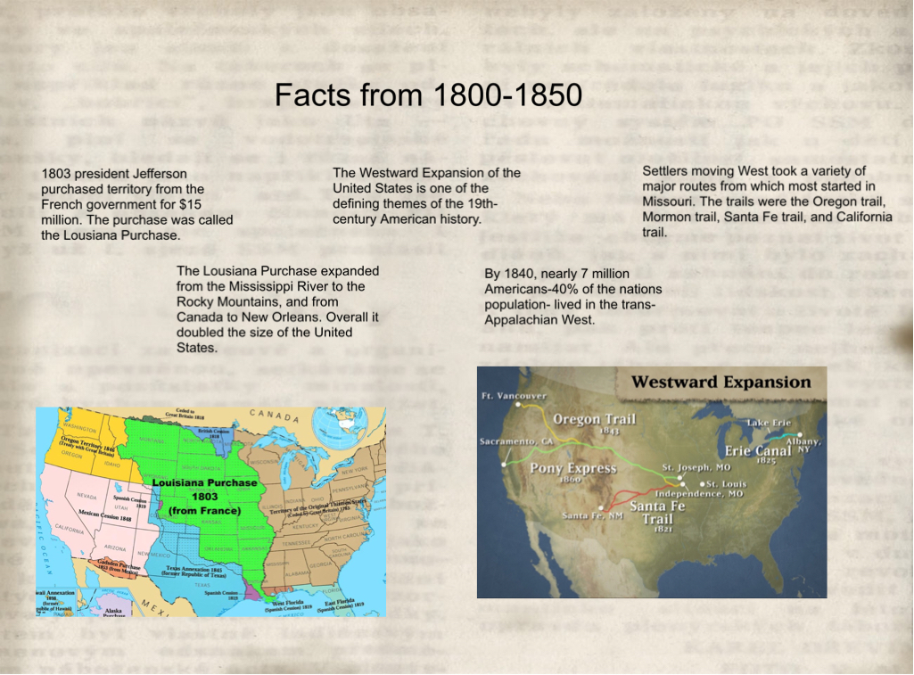 Facts from 1800-1850
