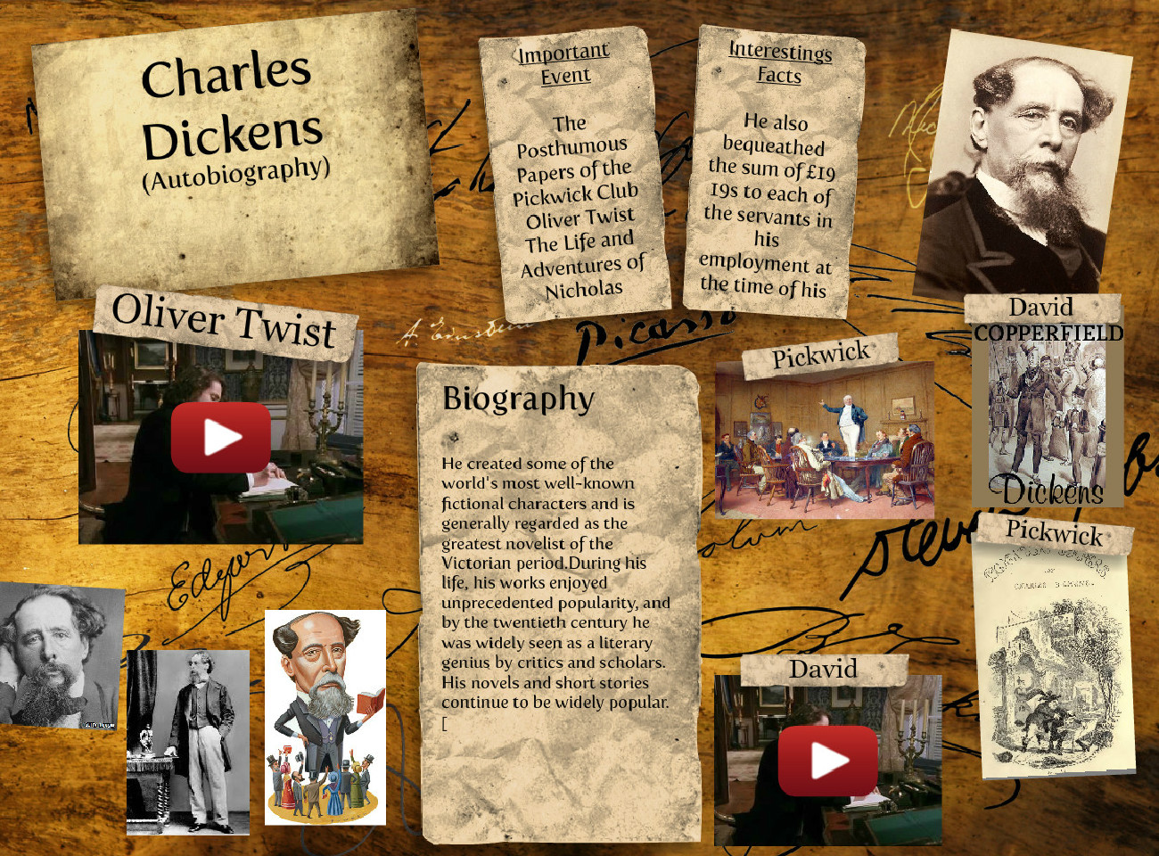 Charles Dickens (Autobiography)