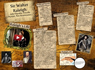 Sir Walter R Project