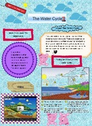 the water cycle 2' thumbnail