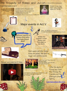 The Major Events in Act 5 of Romeo And Juliet