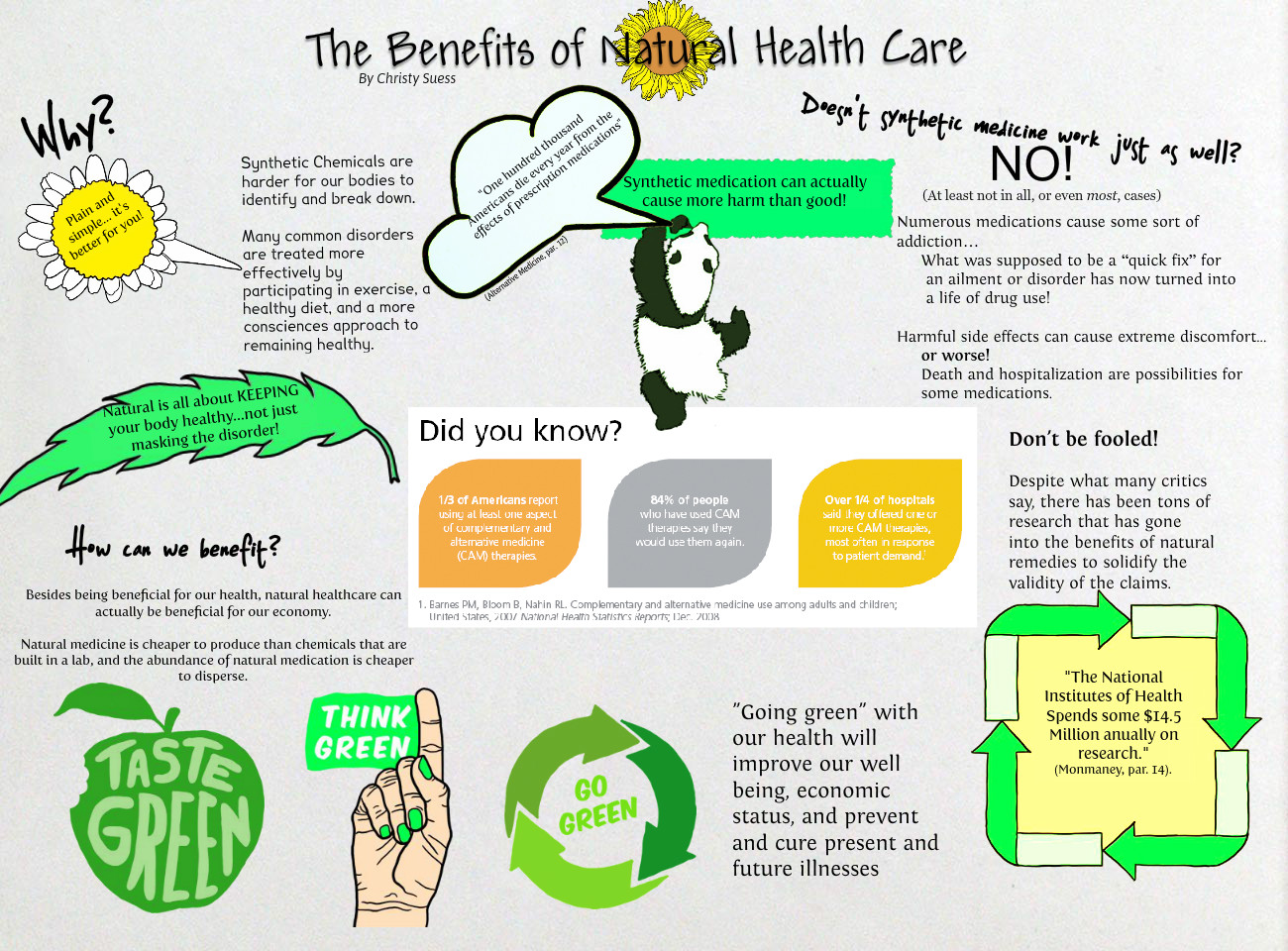 Benefits of Natural Healthcare