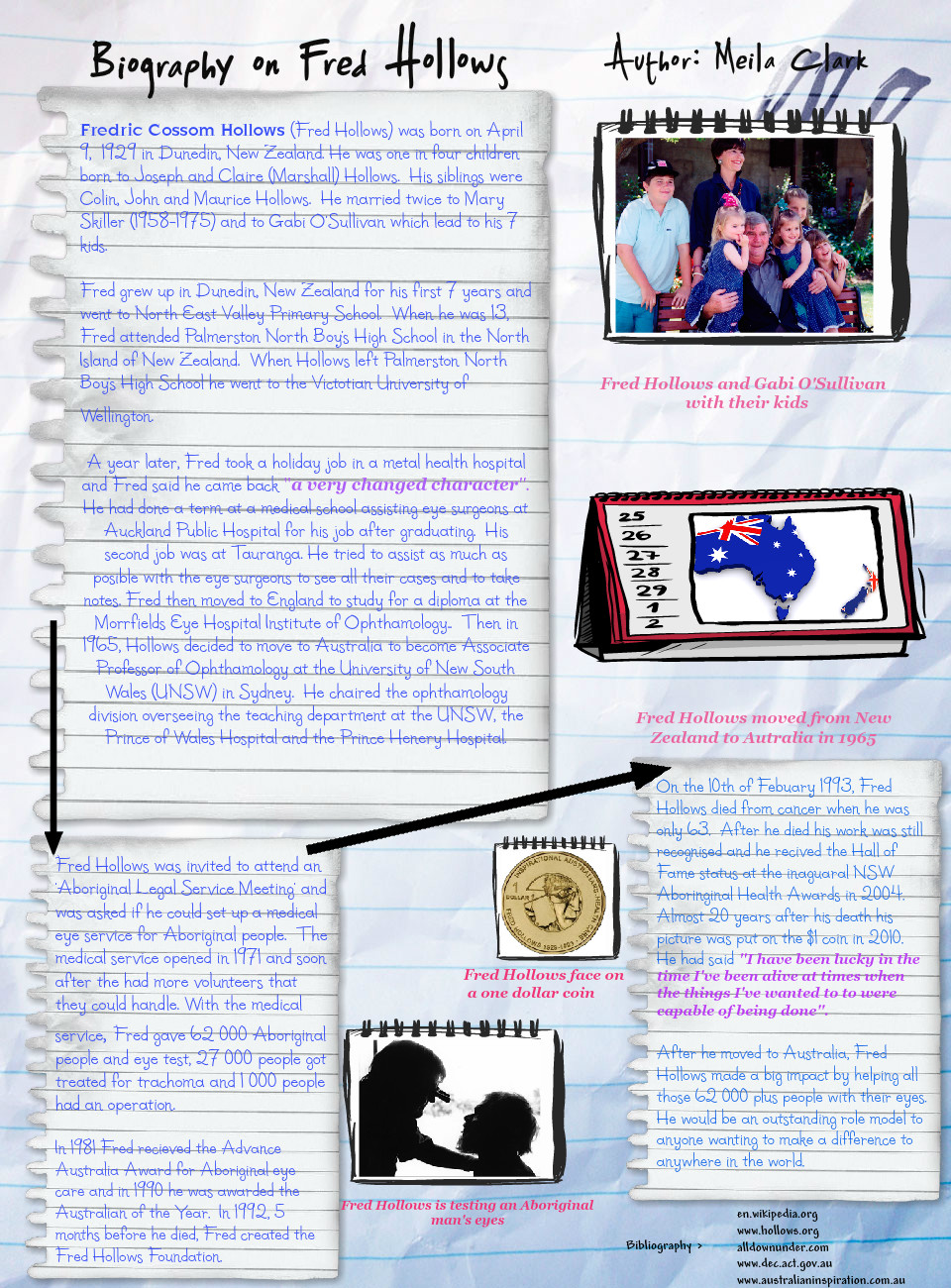 Biography on Fred Hollows