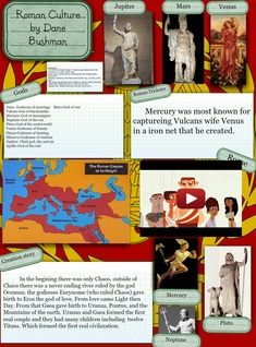 Mythology Project - Roman