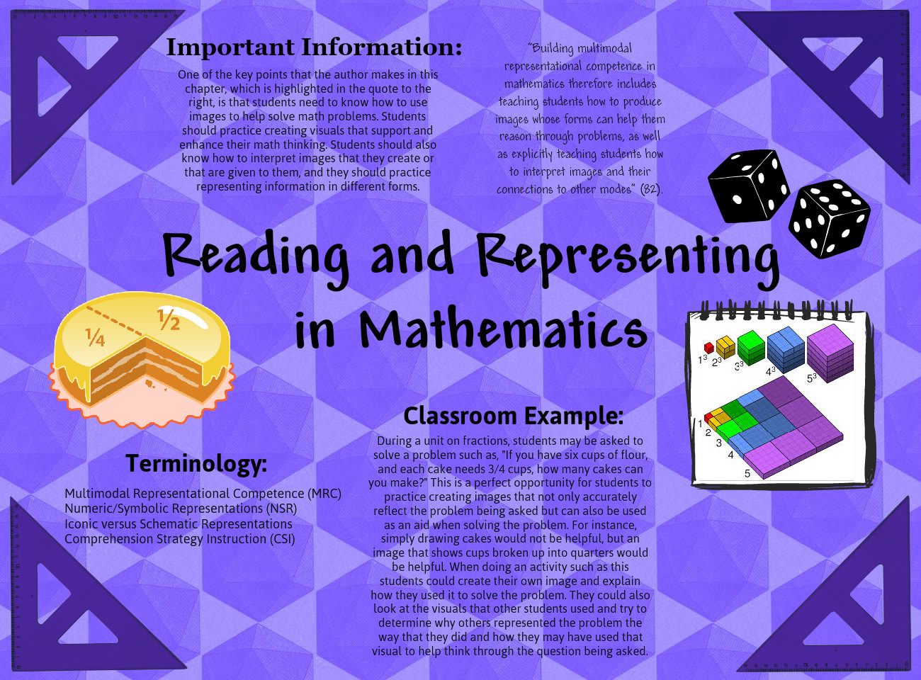 Reading and Representing in Mathematics