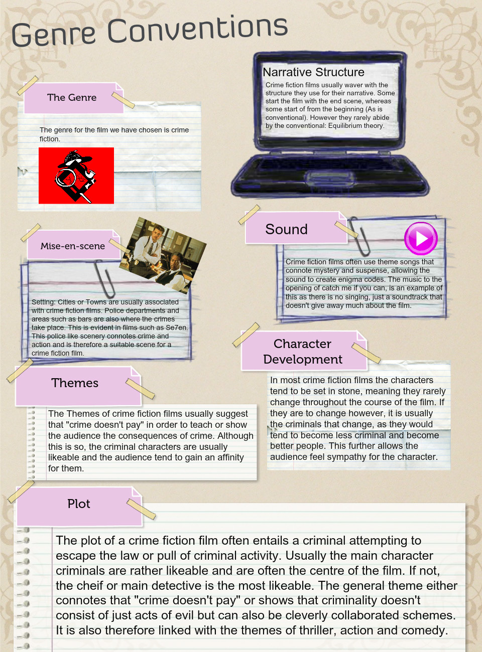 Genre Conventions: text, images, music, video | Glogster EDU