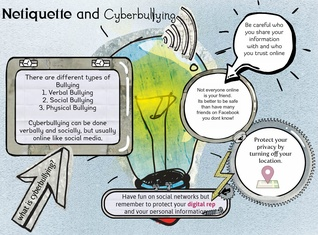 Cyberbully and Netiquette