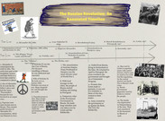 The Russian Revolution: An Annotated Timeline's thumbnail