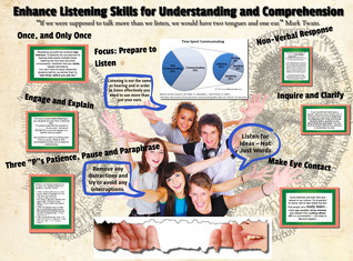 Enhance Listening Skills for Understanding and Comprehension