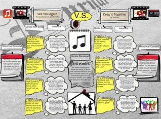 V.S. - Inferring and Analyzing Lyrics