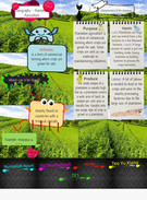 Geography (Plantation Agriculture)'s thumbnail