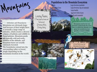 Ecosystems: Mountains