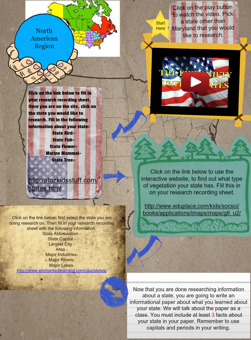 North America Region: text, images, music, video | Glogster ...