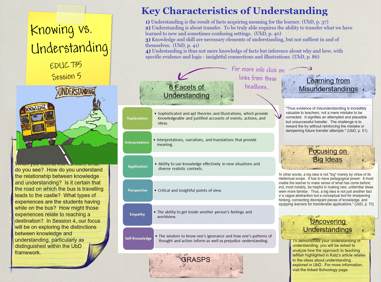 Knowing vs. Understanding