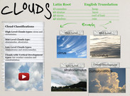 clouds's thumbnail