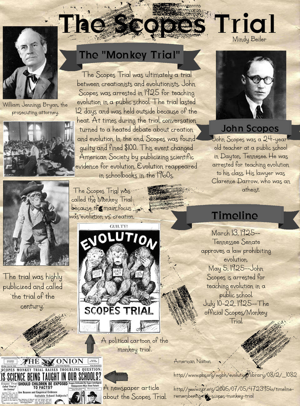 The Scopes Trial American Creationist En Evolution History