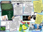 Middle East Respiratory Syndrome's thumbnail
