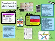 Standards for Math Practice's thumbnail