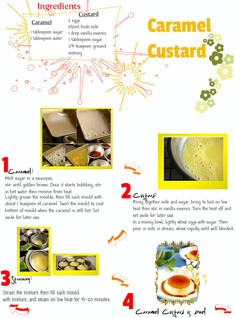 Recipe: Caramel Custard