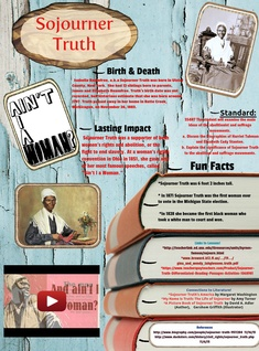 Sojourner Truth Biography