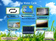 The Water Cycle - Practice's thumbnail