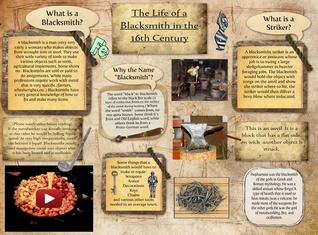 the life of a Blacksmith in the 16th Century