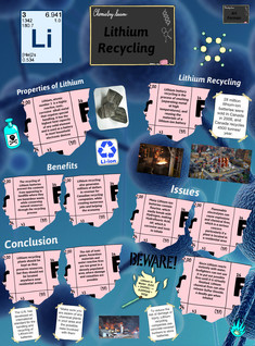 Lithium Recycling
