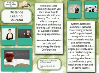 Distance Learning Educator