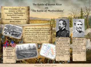 The Battle of Stone's River