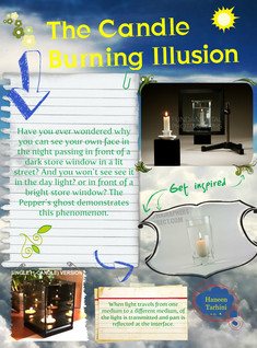 The candle burning illusion