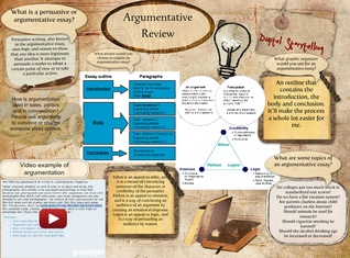 Argumentative Review